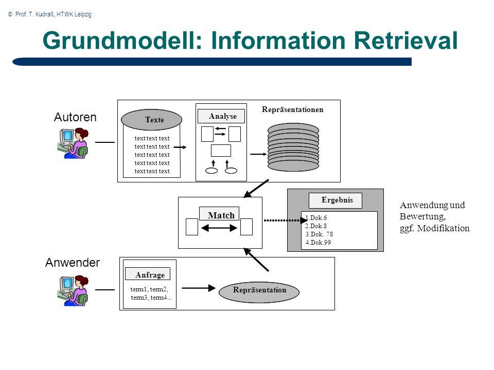 © Prof. T. Kudraß, HTWK Leipzig Grundmodell: Information Retrieval Autoren Texte Match Anfrage Analyse Ergebnis 1.Dok.6 2.Dok.8 3.Dok. 78 4.Dok.99 Rep