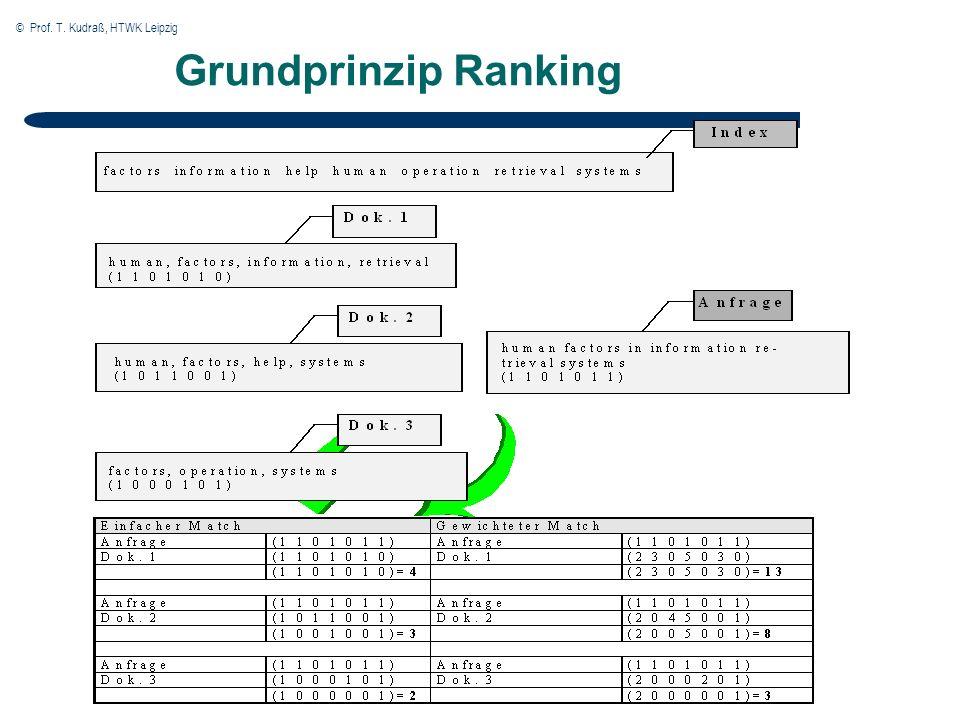 © Prof. T. Kudraß, HTWK Leipzig Grundprinzip Ranking