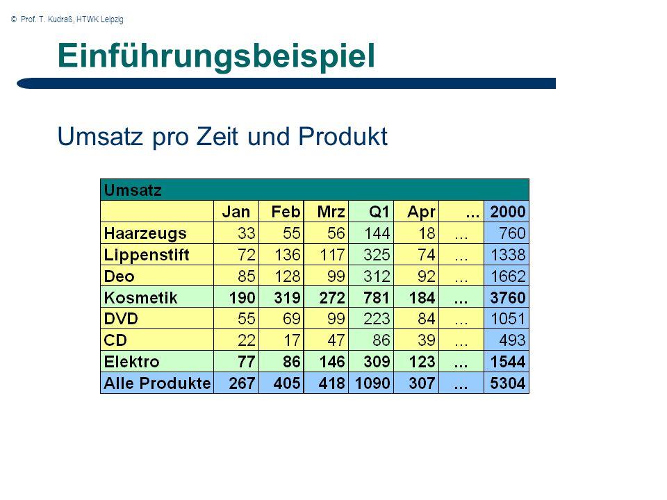 © Prof. T. Kudraß, HTWK Leipzig Einführungsbeispiel Umsatz pro Zeit und Produkt