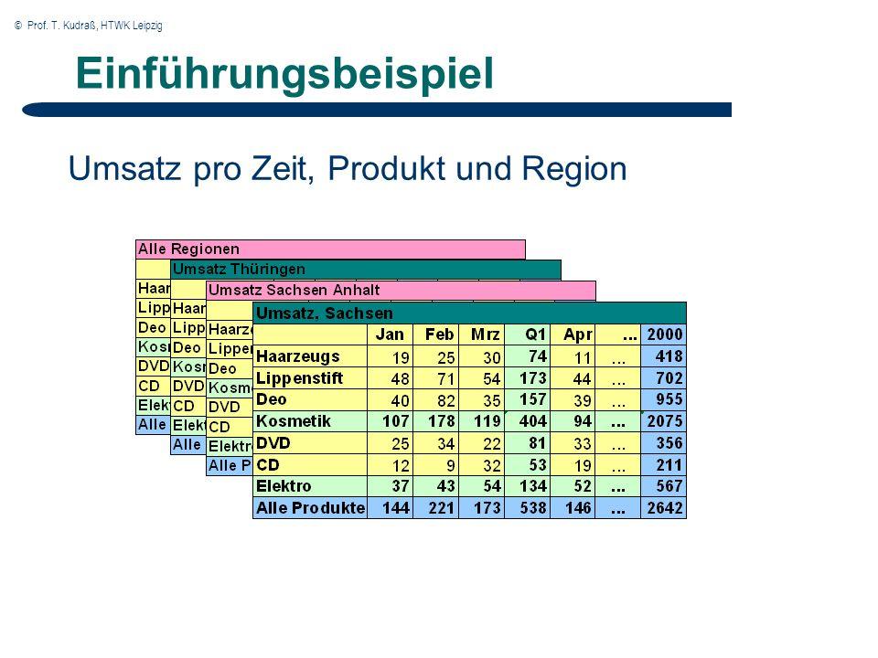 © Prof. T. Kudraß, HTWK Leipzig Einführungsbeispiel Umsatz pro Zeit, Produkt und Region