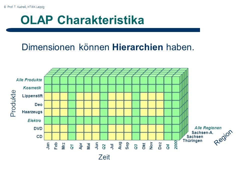 © Prof. T. Kudraß, HTWK Leipzig Dimensionen können Hierarchien haben.