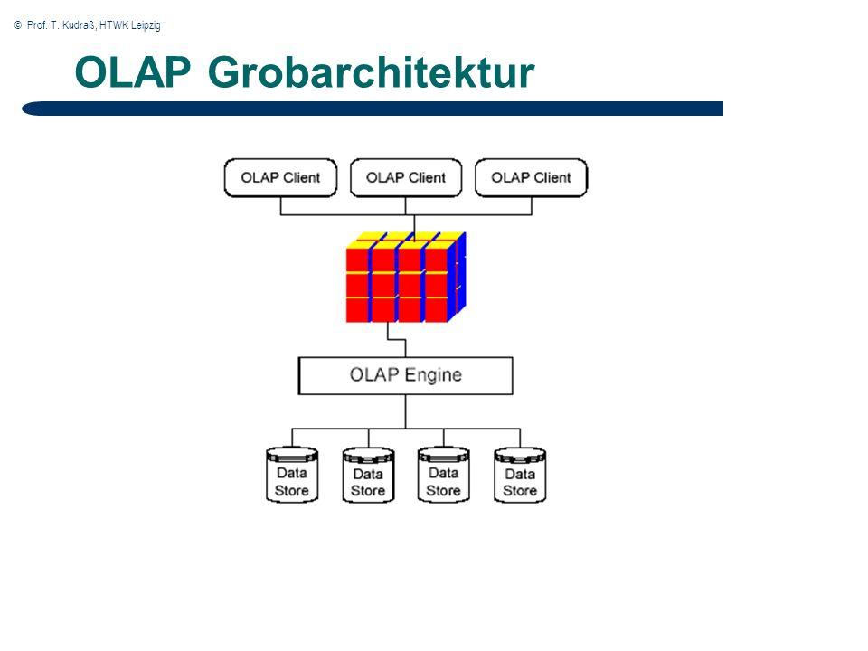 © Prof. T. Kudraß, HTWK Leipzig OLAP Grobarchitektur