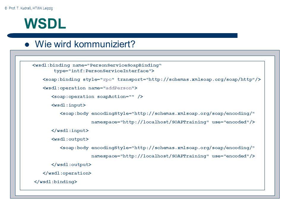 © Prof. T. Kudraß, HTWK Leipzig 23 WSDL Wie wird kommuniziert.