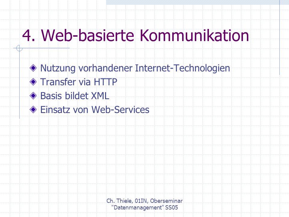 Ch.Thiele, 01IN, Oberseminar Datenmanagement SS05 4.