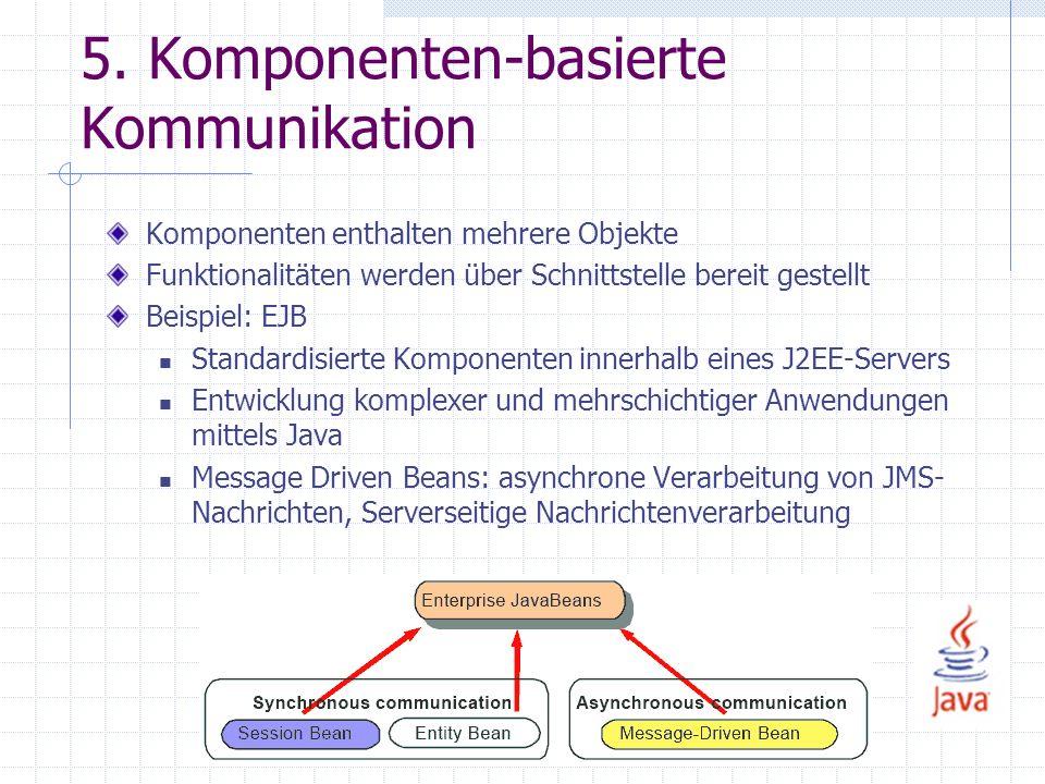 Ch.Thiele, 01IN, Oberseminar Datenmanagement SS05 5.