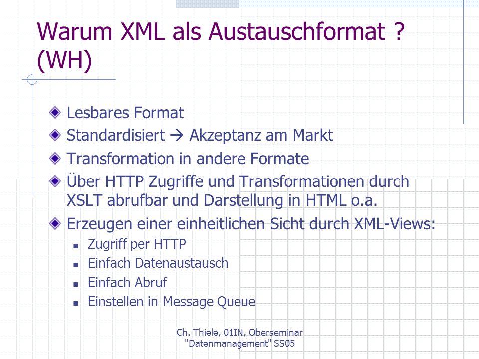 Ch.Thiele, 01IN, Oberseminar Datenmanagement SS05 Warum XML als Austauschformat .