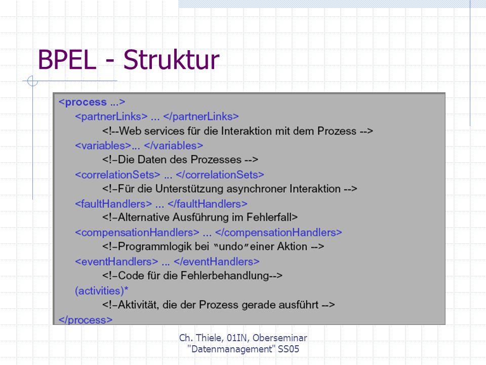 Ch. Thiele, 01IN, Oberseminar Datenmanagement SS05 BPEL - Struktur