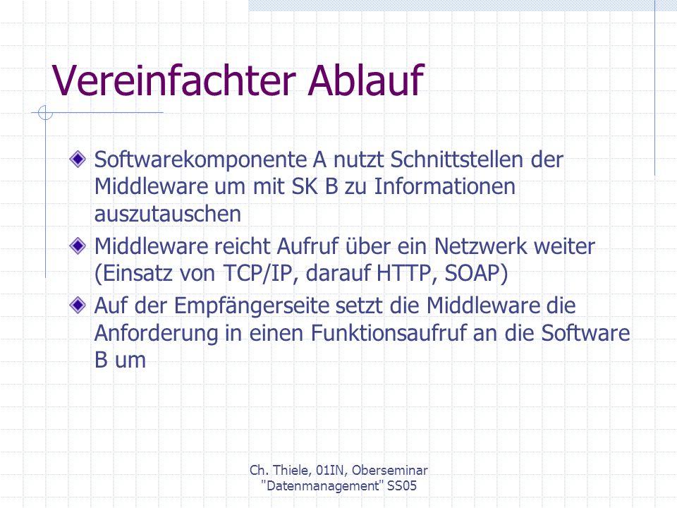 Ch. Thiele, 01IN, Oberseminar