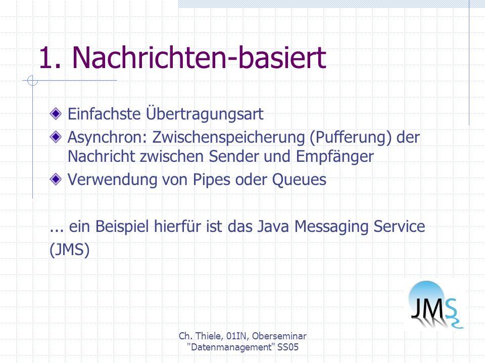 Ch.Thiele, 01IN, Oberseminar Datenmanagement SS05 1.