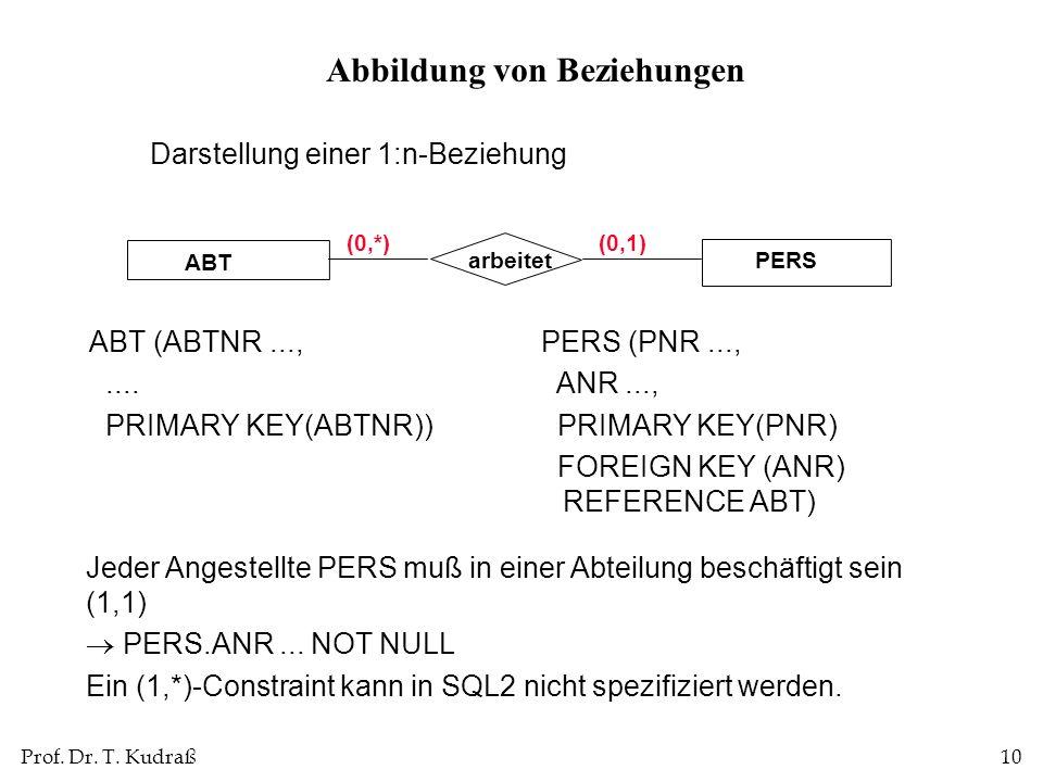 Prof. Dr. T. Kudraß10 Abbildung von Beziehungen ABT (ABTNR...,.... PRIMARY KEY(ABTNR)) arbeitetPERS ABT (0,1)(0,*) PERS (PNR..., ANR..., PRIMARY KEY(P