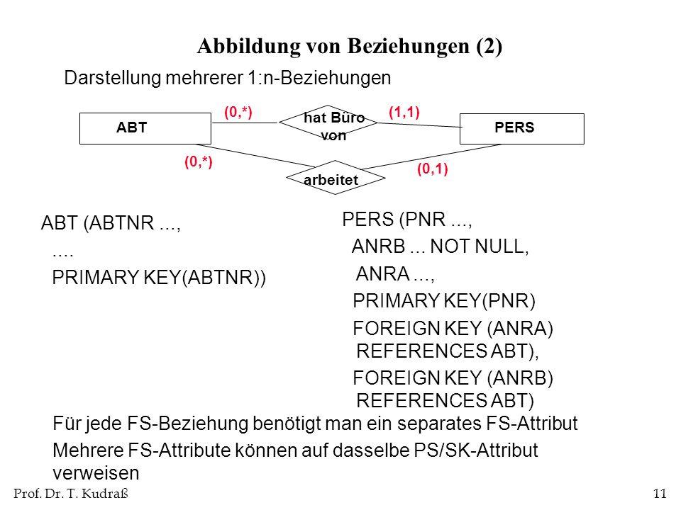 Prof. Dr. T. Kudraß11 Abbildung von Beziehungen (2) ABT (ABTNR...,.... PRIMARY KEY(ABTNR)) hat Büro von PERSABT (1,1)(0,*) PERS (PNR..., ANRB... NOT N