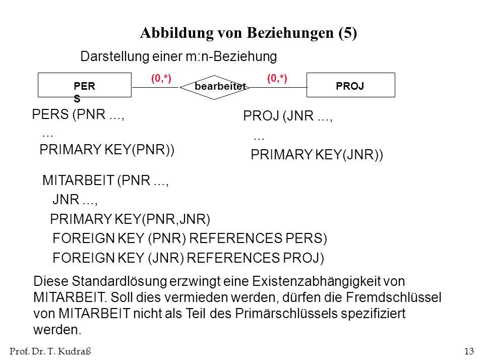 Prof. Dr. T. Kudraß13 Abbildung von Beziehungen (5) PERS (PNR...,... PRIMARY KEY(PNR)) bearbeitetPROJPER S (0,*) PROJ (JNR...,... PRIMARY KEY(JNR)) Di