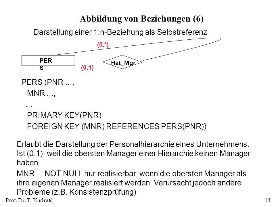 Prof. Dr. T. Kudraß14 Abbildung von Beziehungen (6) Hat_Mgr PER S (0,*) (0,1) Erlaubt die Darstellung der Personalhierarchie eines Unternehmens. Ist (