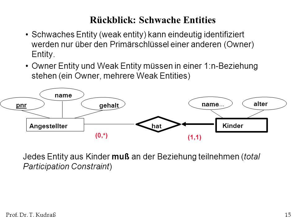 Prof. Dr. T. Kudraß15 Rückblick: Schwache Entities Schwaches Entity (weak entity) kann eindeutig identifiziert werden nur über den Primärschlüssel ein