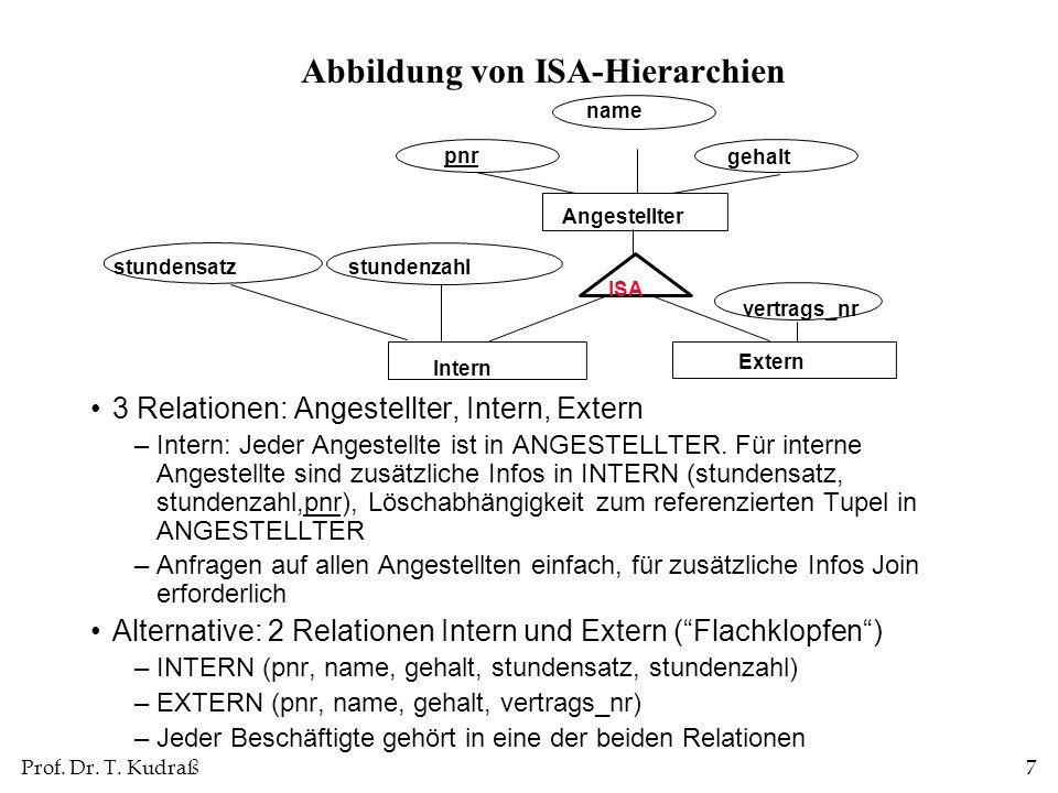 Prof. Dr. T. Kudraß7 Abbildung von ISA-Hierarchien 3 Relationen: Angestellter, Intern, Extern –Intern: Jeder Angestellte ist in ANGESTELLTER. Für inte
