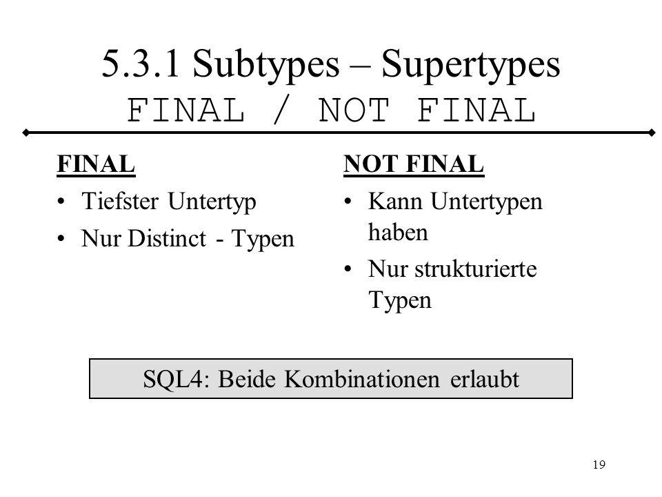 20 5.3.2 Beispiel: Subtypes - Supertypes CREATE TYPE address AS( StreetCHAR(30), cityCHAR(20), stateCHAR(2), zipINTEGER ) NOT FINAL; CREATE TYPE german_addr UNDER address( Family_name VARCHAR(30) ) NOT FINAL; CREATE TYPE us_addr UNDER address( Area_codeINTEGER, phoneINTEGER ) NOT FINAL; CREATE TABLE properties( priceNUMBER(11,4), ownerVARCHAR(30), locationaddress );