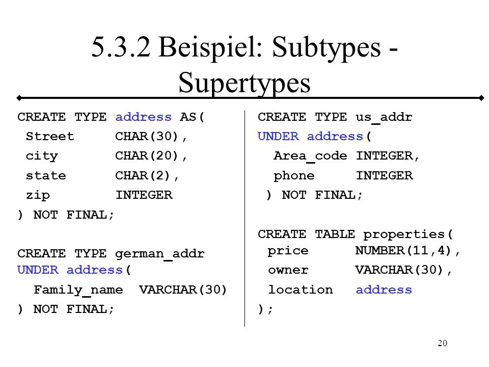 20 5.3.2 Beispiel: Subtypes - Supertypes CREATE TYPE address AS( StreetCHAR(30), cityCHAR(20), stateCHAR(2), zipINTEGER ) NOT FINAL; CREATE TYPE germa