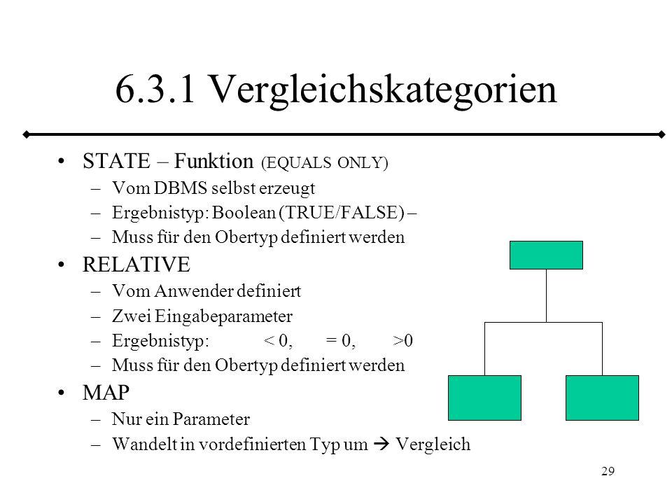 30 6.3.2 Anwendung der Vergleichskategorien STATE –State_comp_func (Value1, Value2) = TRUE/FALSE RELATIVE –Relative_comp_func (Value1, Value2) = 0, >0 oder <0 MAP –Map_func1 (Value1) = Map_func2 (Value2)