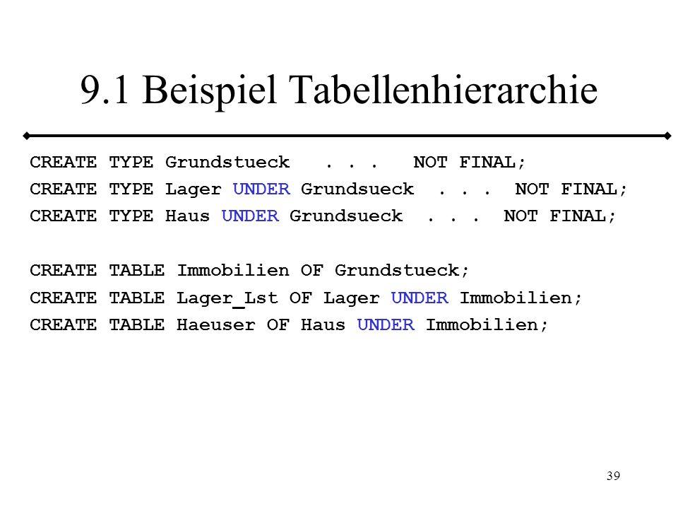 39 9.1 Beispiel Tabellenhierarchie CREATE TYPE Grundstueck...