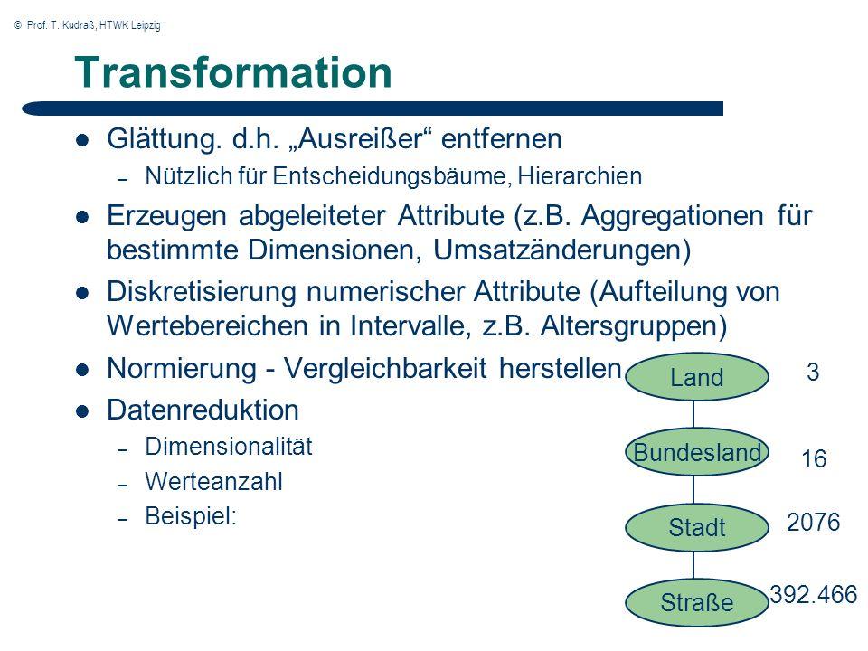 © Prof. T. Kudraß, HTWK Leipzig Transformation Glättung.
