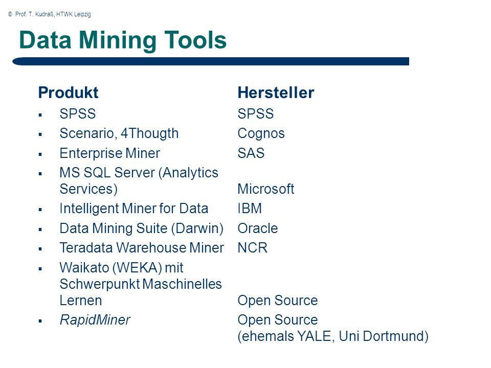 © Prof. T. Kudraß, HTWK Leipzig 34 Data Mining Tools ProduktHersteller SPSSSPSS Scenario, 4ThougthCognos Enterprise MinerSAS MS SQL Server (Analytics