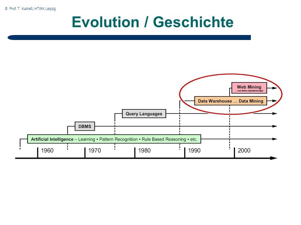 © Prof. T. Kudraß, HTWK Leipzig 4 Evolution / Geschichte