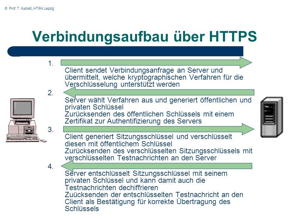 © Prof. T. Kudraß, HTWK Leipzig Verbindungsaufbau über HTTPS 1.