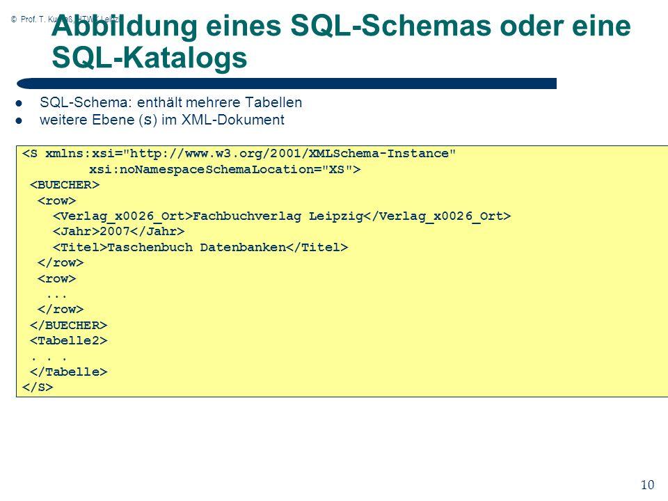 © Prof. T. Kudraß, HTWK Leipzig 10 Abbildung eines SQL-Schemas oder eine SQL-Katalogs SQL-Schema: enthält mehrere Tabellen weitere Ebene ( S ) im XML-