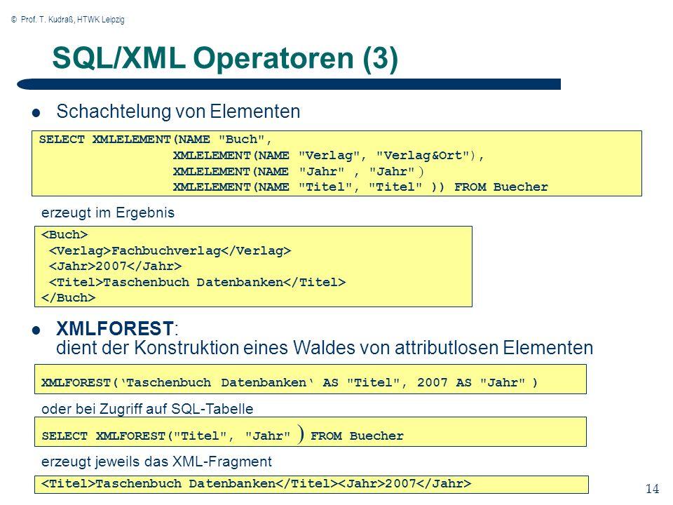 © Prof. T. Kudraß, HTWK Leipzig 14 SQL/XML Operatoren (3) Schachtelung von Elementen erzeugt im Ergebnis Fachbuchverlag 2007 Taschenbuch Datenbanken S