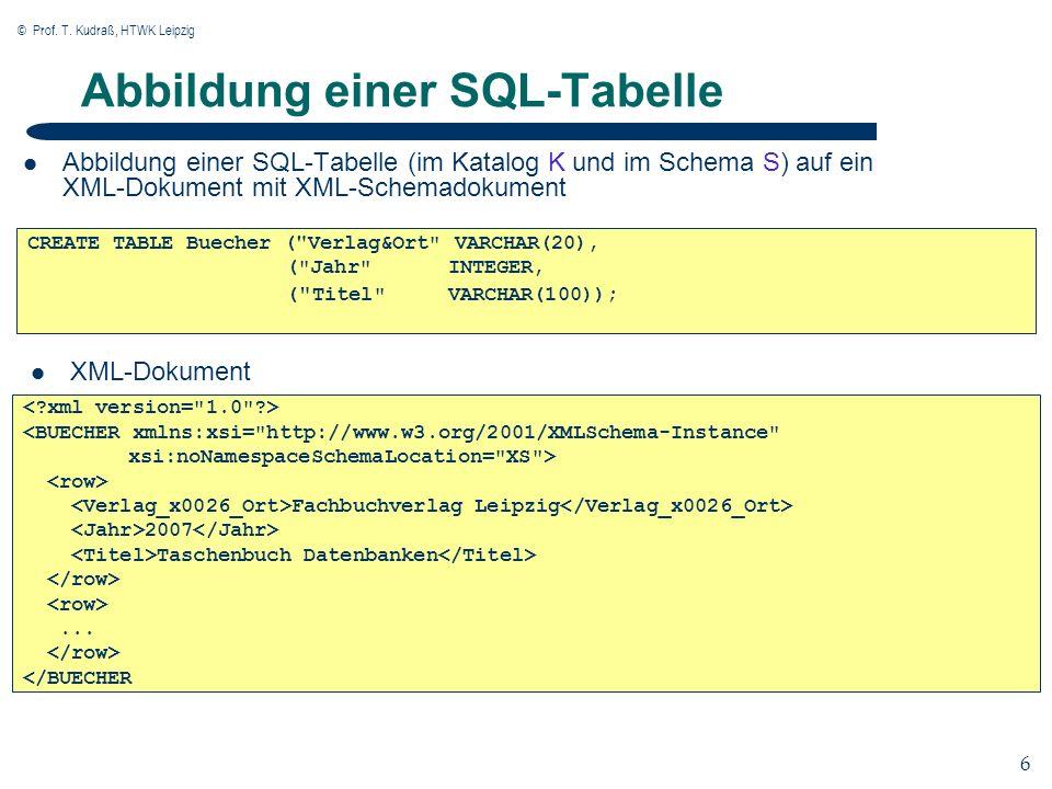 © Prof. T. Kudraß, HTWK Leipzig 6 6 Abbildung einer SQL-Tabelle Abbildung einer SQL-Tabelle (im Katalog K und im Schema S) auf ein XML-Dokument mit XM