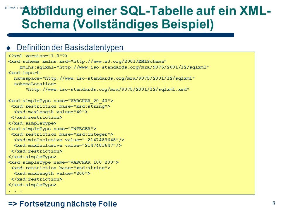 © Prof. T. Kudraß, HTWK Leipzig 8 8 Abbildung einer SQL-Tabelle auf ein XML- Schema (Vollständiges Beispiel) <xsd:schema xmlns:xsd=