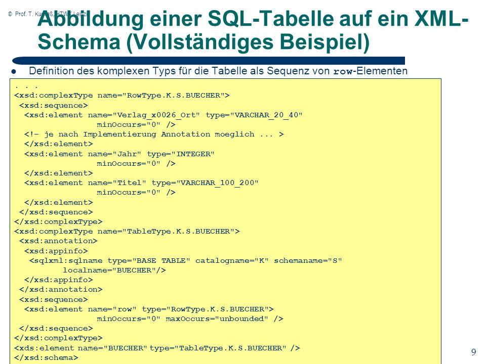© Prof. T. Kudraß, HTWK Leipzig 9 9 Abbildung einer SQL-Tabelle auf ein XML- Schema (Vollständiges Beispiel)... <xsd:element name=