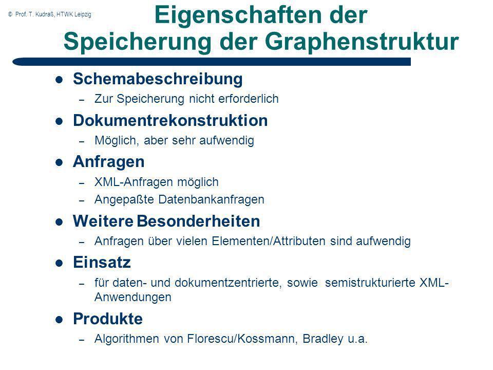 © Prof. T. Kudraß, HTWK Leipzig Eigenschaften der Speicherung der Graphenstruktur Schemabeschreibung – Zur Speicherung nicht erforderlich Dokumentreko