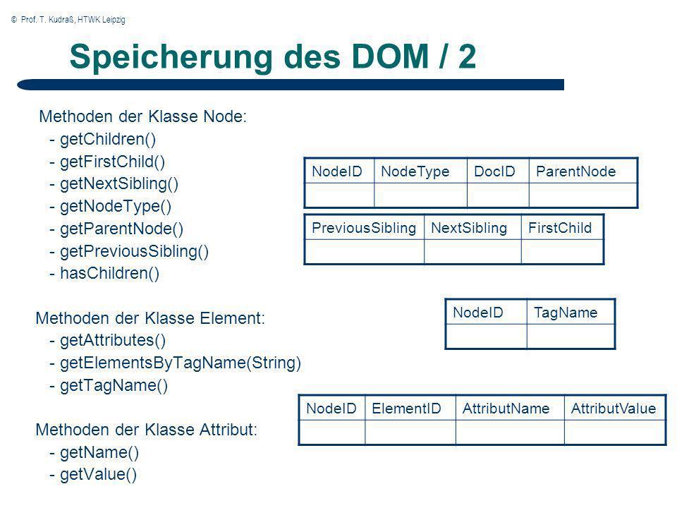 © Prof. T. Kudraß, HTWK Leipzig Speicherung des DOM / 2 Methoden der Klasse Node: - getChildren() - getFirstChild() - getNextSibling() - getNodeType()