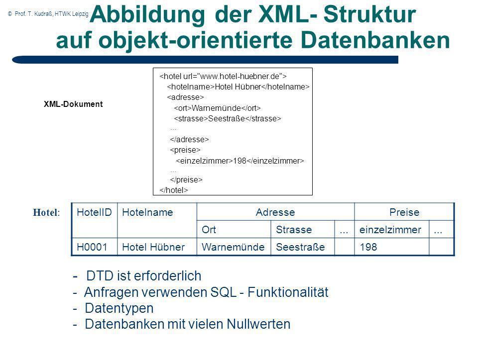 © Prof. T. Kudraß, HTWK Leipzig Abbildung der XML- Struktur auf objekt-orientierte Datenbanken - DTD ist erforderlich - Anfragen verwenden SQL - Funkt