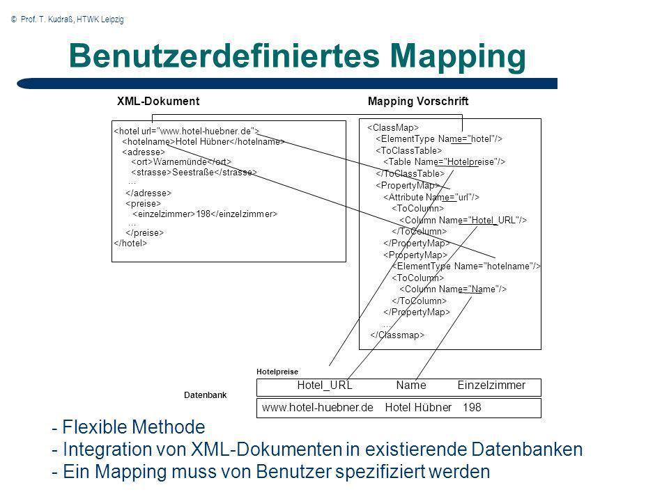 © Prof. T. Kudraß, HTWK Leipzig Benutzerdefiniertes Mapping - Flexible Methode - Integration von XML-Dokumenten in existierende Datenbanken - Ein Mapp