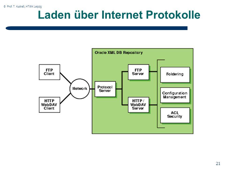 © Prof. T. Kudraß, HTWK Leipzig 21 Laden über Internet Protokolle