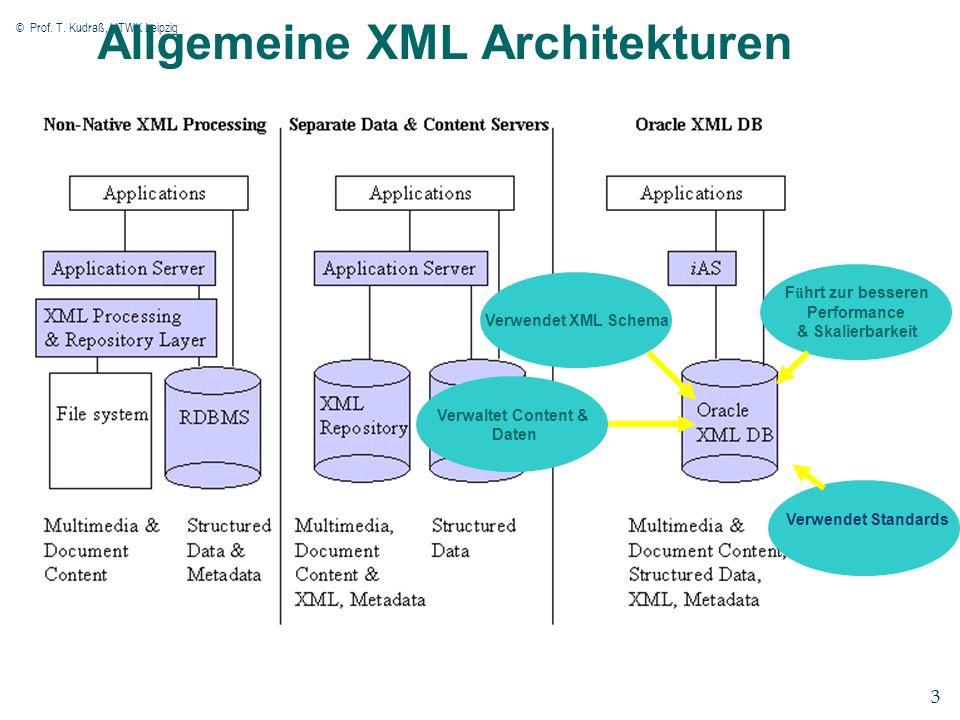 © Prof. T. Kudraß, HTWK Leipzig 3 3 Allgemeine XML Architekturen Verwendet XML Schema Verwaltet Content & Daten F ü hrt zur besseren Performance & Ska
