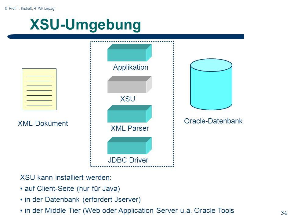 © Prof. T. Kudraß, HTWK Leipzig 34 XSU-Umgebung JDBC Driver XML Parser Applikation XSU XML-Dokument Oracle-Datenbank XSU kann installiert werden: auf