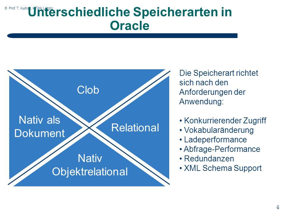 © Prof. T. Kudraß, HTWK Leipzig 4 4 Clob Relational Die Speicherart richtet sich nach den Anforderungen der Anwendung: Konkurrierender Zugriff Vokabul