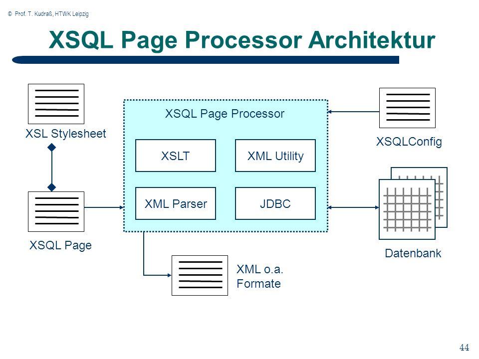 © Prof. T. Kudraß, HTWK Leipzig 44 XSQL Page Processor Architektur XSL Stylesheet XSQL Page XML o.a. Formate XSQLConfig Datenbank XSQL Page Processor