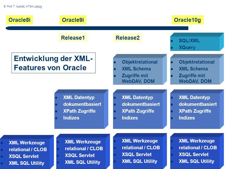 © Prof. T. Kudraß, HTWK Leipzig 5 5 XML Werkzeuge relational / CLOB XSQL Servlet XML SQL Utility XML Werkzeuge relational / CLOB XSQL Servlet XML SQL