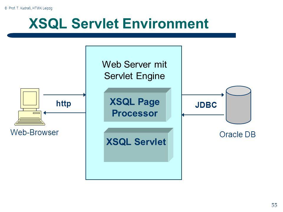 © Prof. T. Kudraß, HTWK Leipzig 55 XSQL Servlet Environment Web Server mit Servlet Engine XSQL Page Processor XSQL Servlet JDBC http Oracle DB Web-Bro