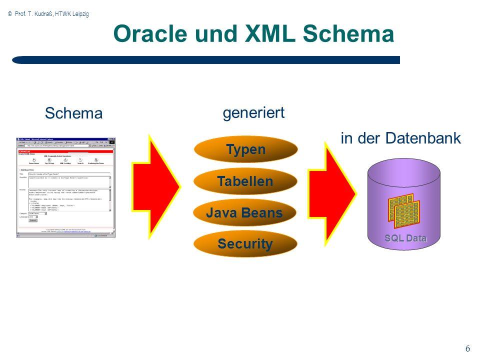 © Prof. T. Kudraß, HTWK Leipzig 6 6 Oracle und XML Schema Typen Tabellen Java Beans Security generiert SQL Data Schema in der Datenbank