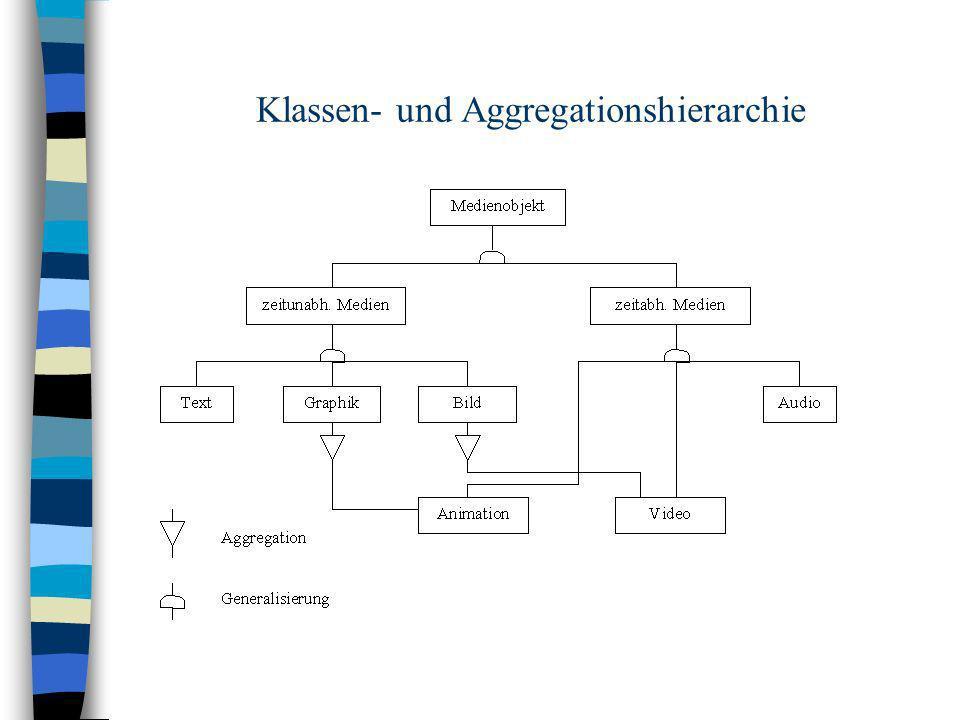 Klassen- und Aggregationshierarchie
