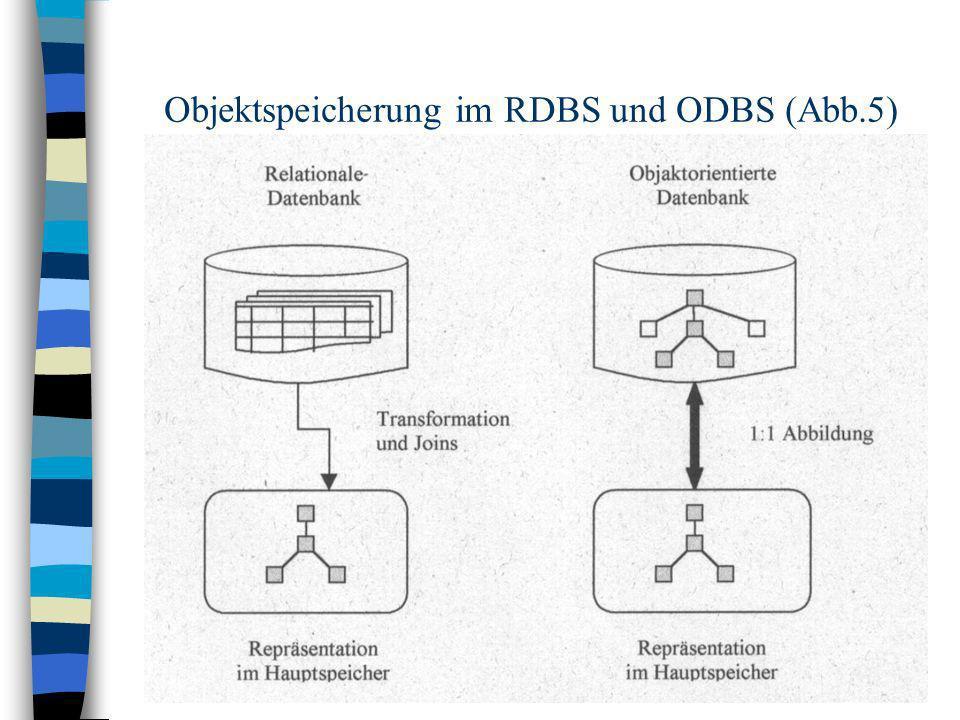 Objektspeicherung im RDBS und ODBS (Abb.5)
