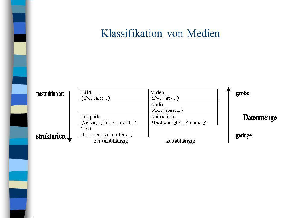 Klassifikation von Medien