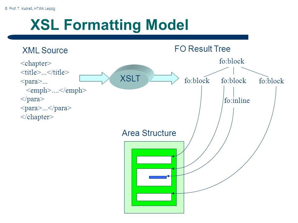© Prof. T. Kudraß, HTWK Leipzig XSL Formatting Model..........