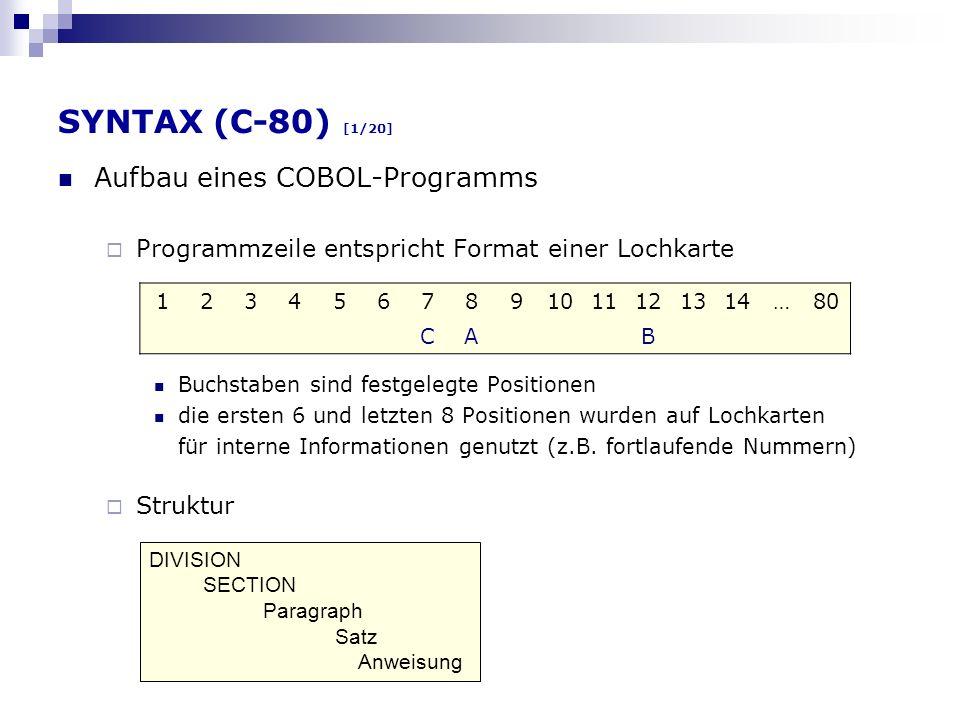 SYNTAX (C-80) [1/20] Aufbau eines COBOL-Programms Programmzeile entspricht Format einer Lochkarte Buchstaben sind festgelegte Positionen die ersten 6