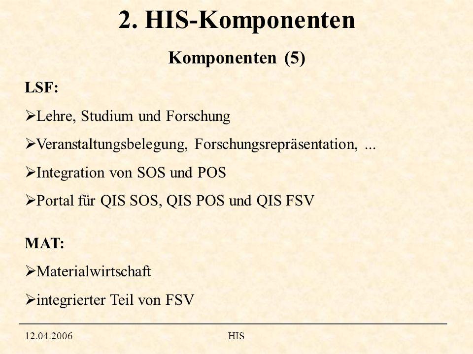 12.04.2006HIS 2. HIS-Komponenten LSF: Lehre, Studium und Forschung Veranstaltungsbelegung, Forschungsrepräsentation,... Integration von SOS und POS Po